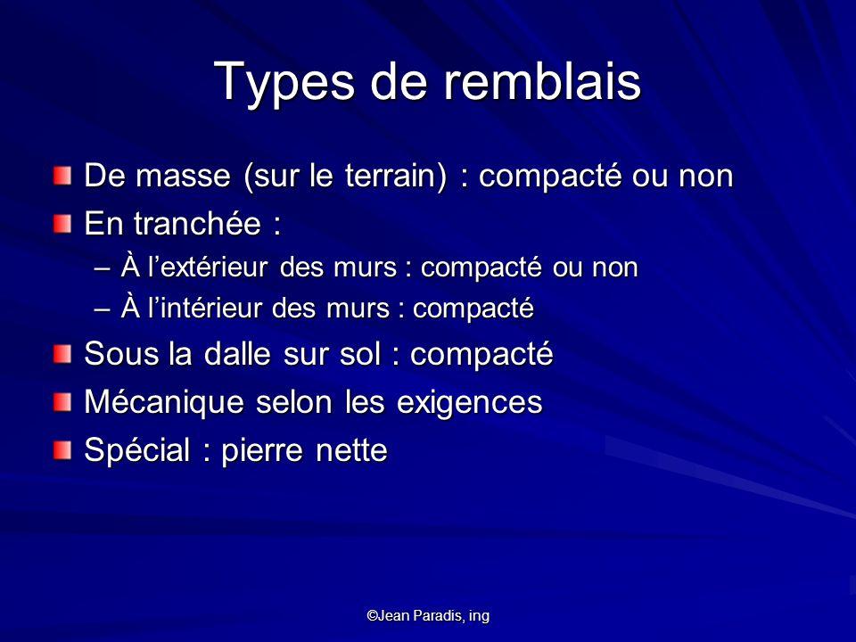Types de remblais De masse (sur le terrain) : compacté ou non
