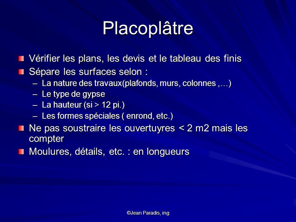Placoplâtre Vérifier les plans, les devis et le tableau des finis