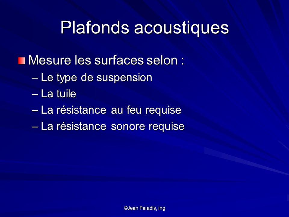 Plafonds acoustiques Mesure les surfaces selon : Le type de suspension