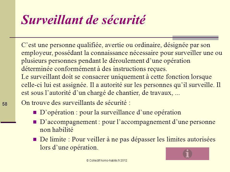 Surveillant de sécurité