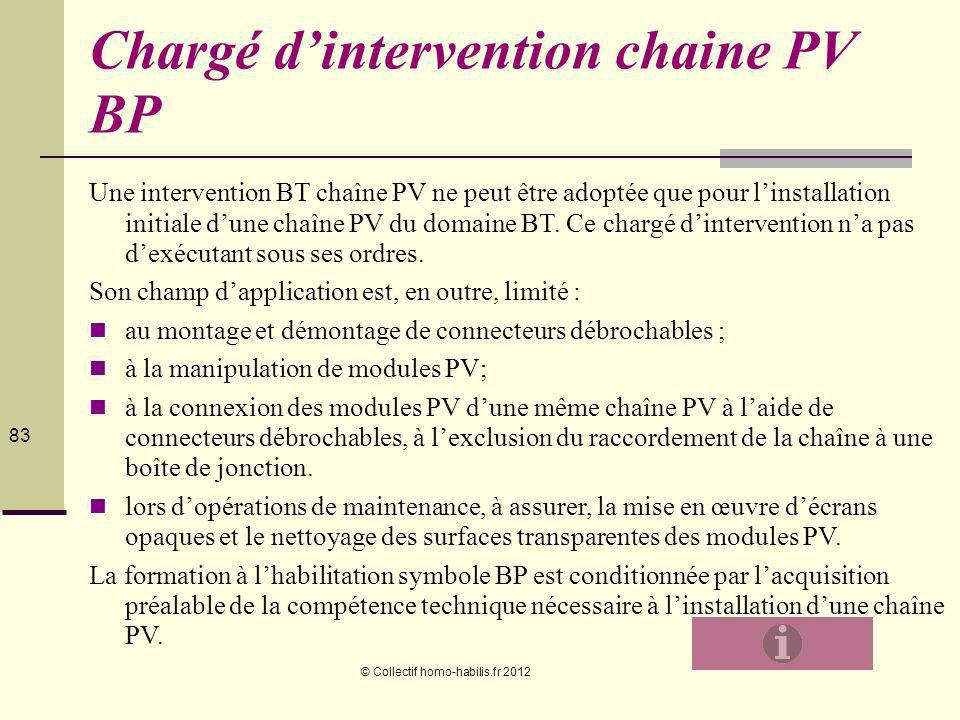 Chargé d'intervention chaine PV BP