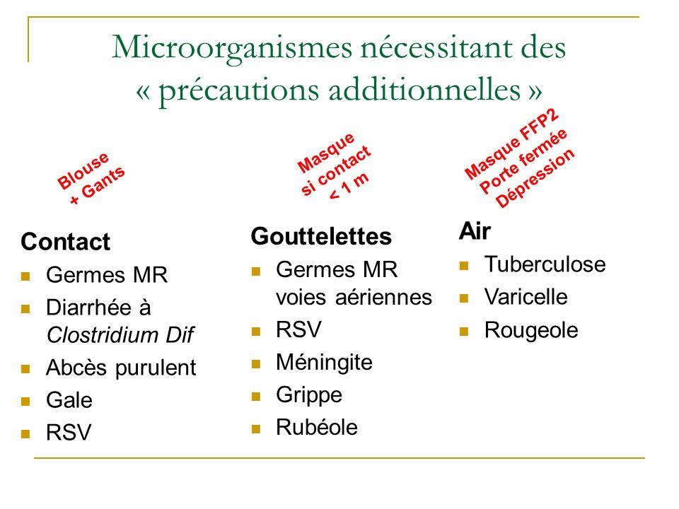 Microorganismes nécessitant des « précautions additionnelles »
