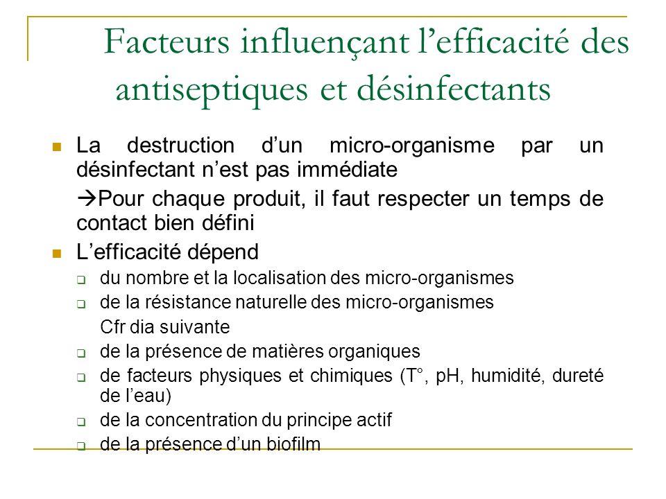 Facteurs influençant l'efficacité des antiseptiques et désinfectants