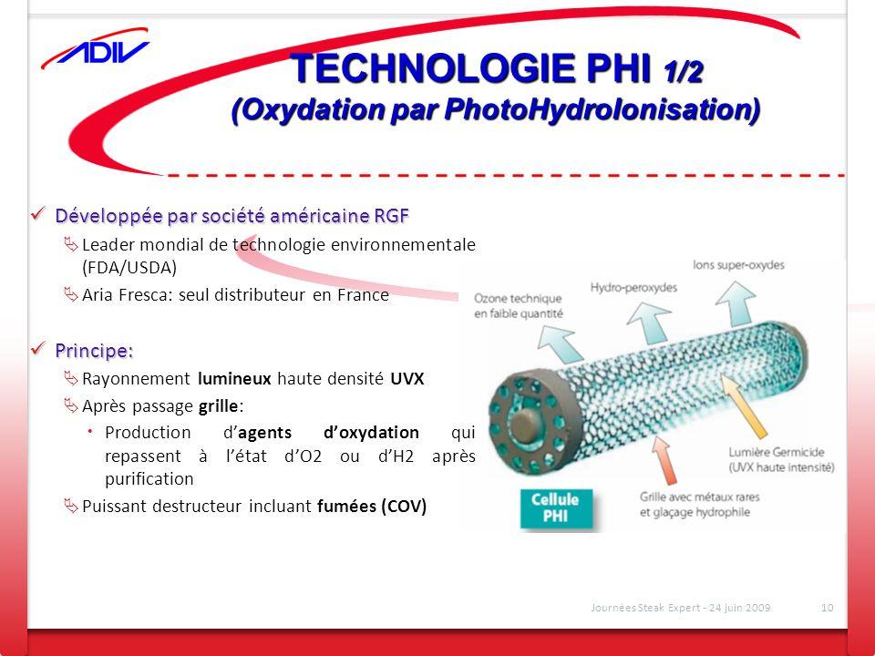 TECHNOLOGIE PHI 1/2 (Oxydation par PhotoHydroIonisation)