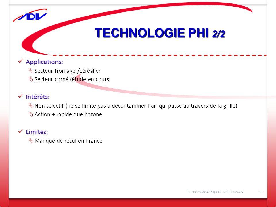 TECHNOLOGIE PHI 2/2 Applications: Intérêts: Limites: