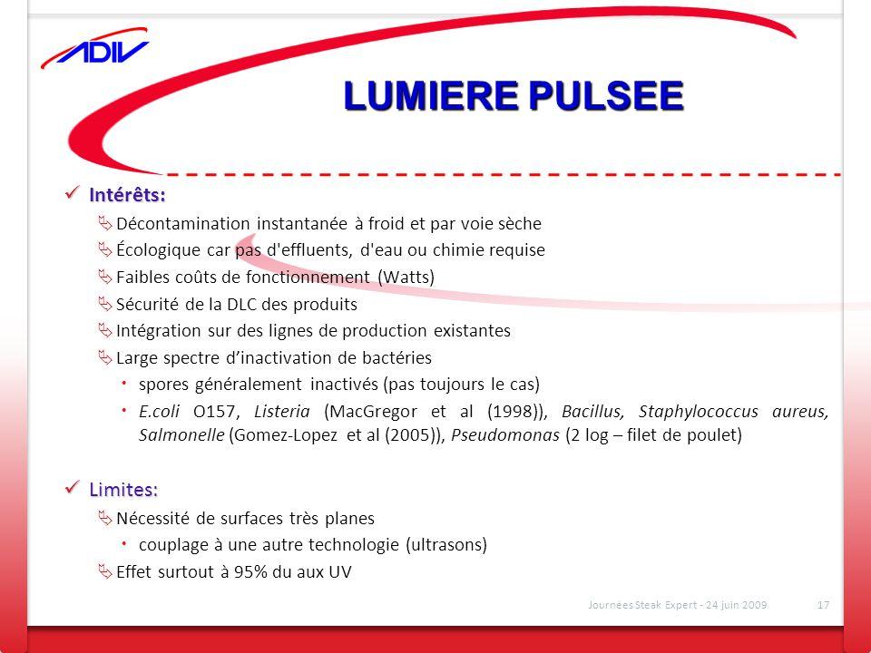 LUMIERE PULSEE Intérêts: Limites: