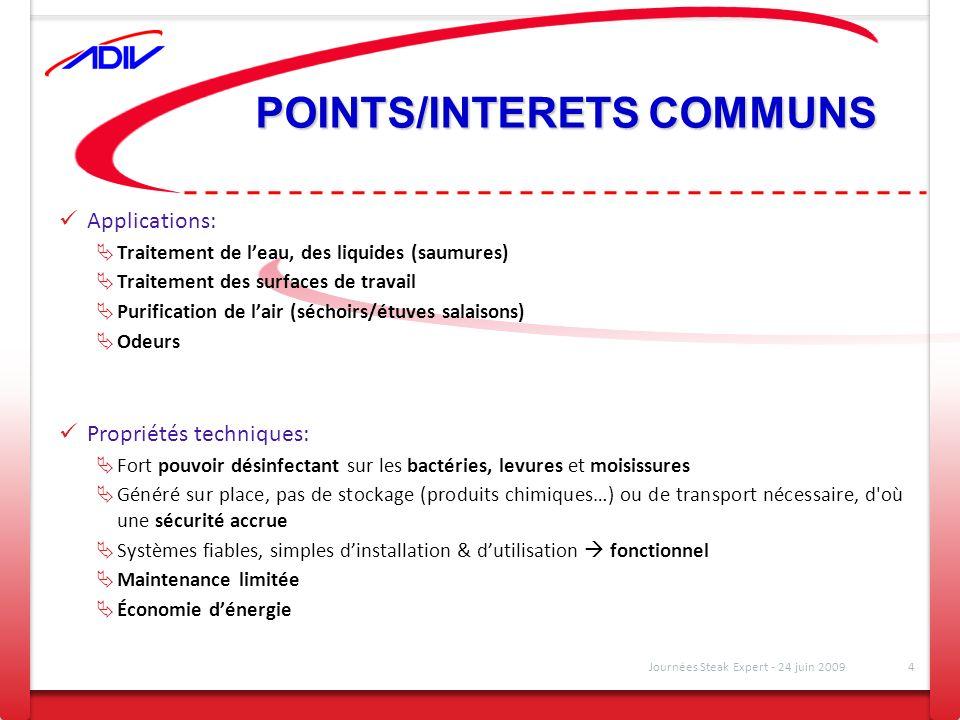 POINTS/INTERETS COMMUNS