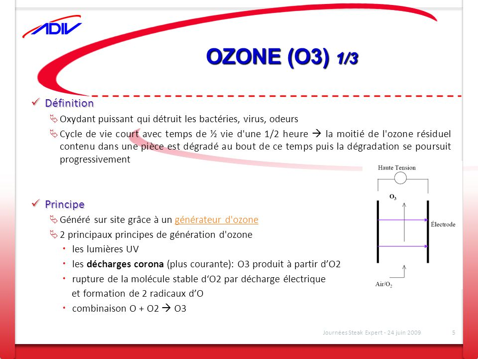 OZONE (O3) 1/3 Définition Principe