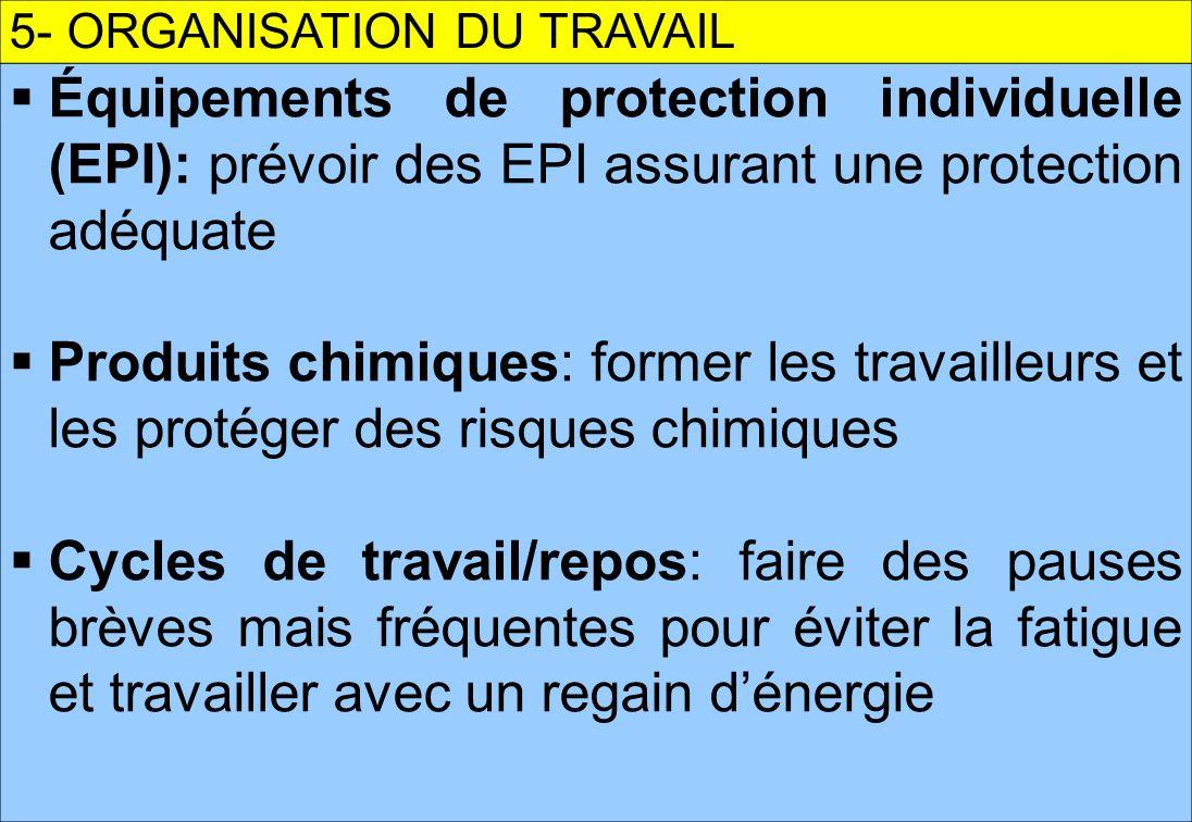 5- ORGANISATION DU TRAVAIL
