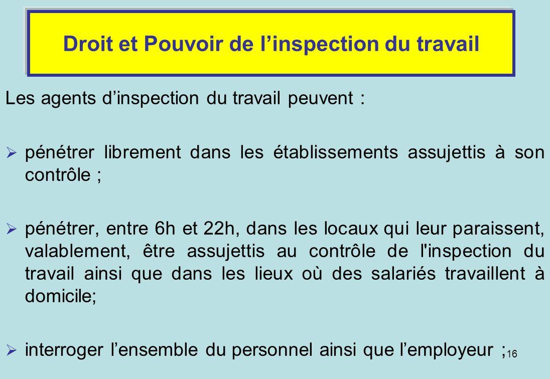 Droit et Pouvoir de l'inspection du travail