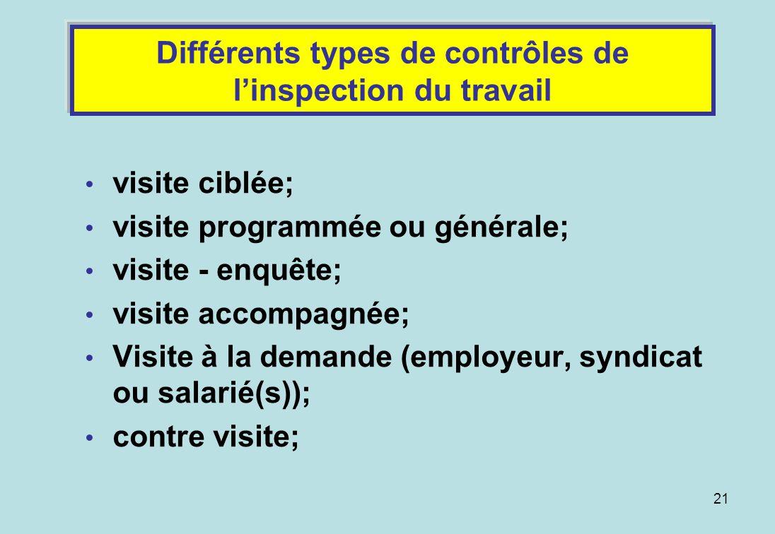 Différents types de contrôles de l'inspection du travail