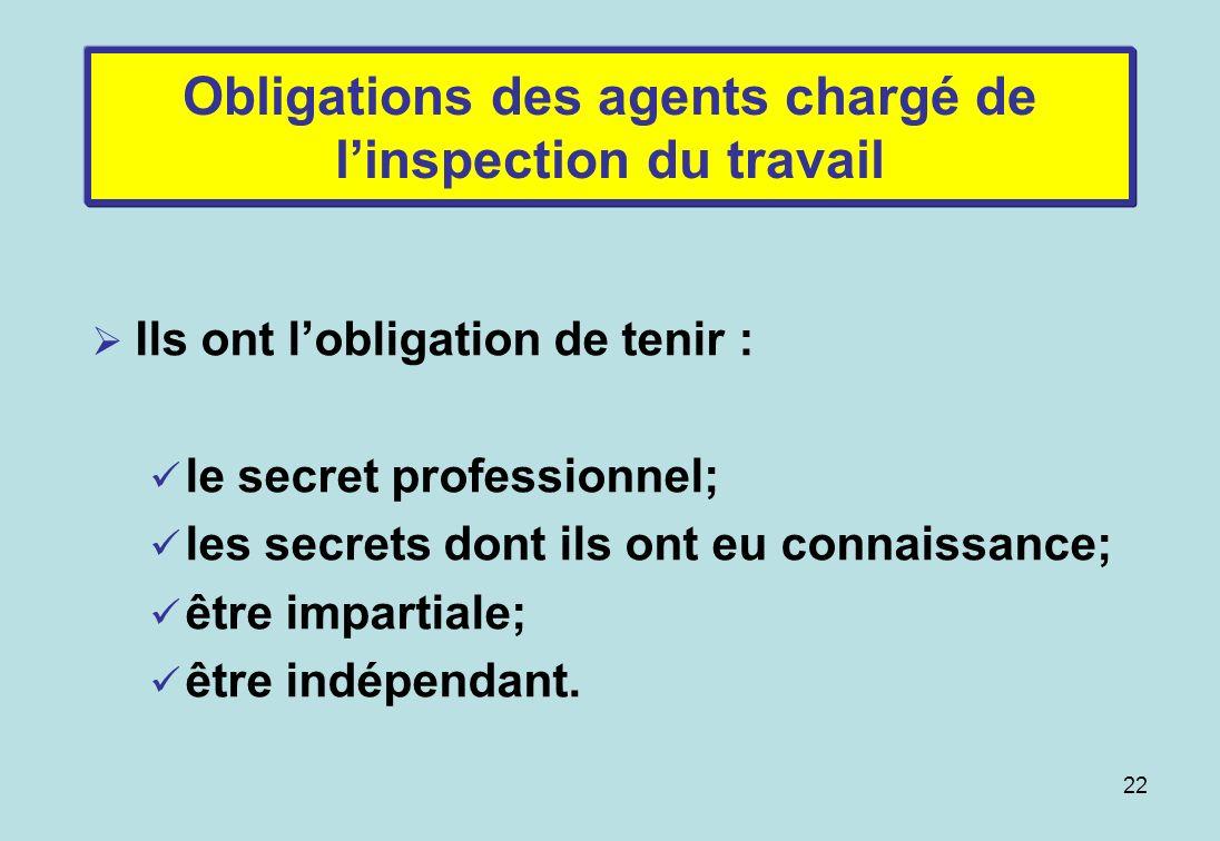 Obligations des agents chargé de l'inspection du travail
