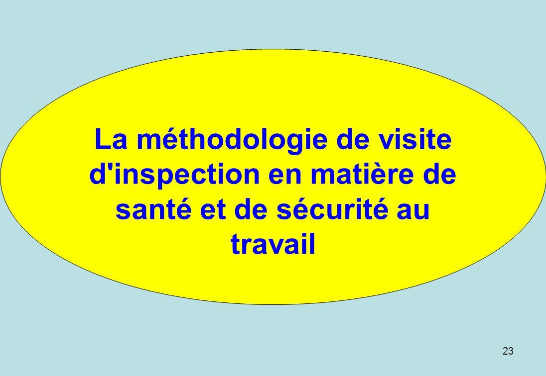 La méthodologie de visite d inspection en matière de santé et de sécurité au travail