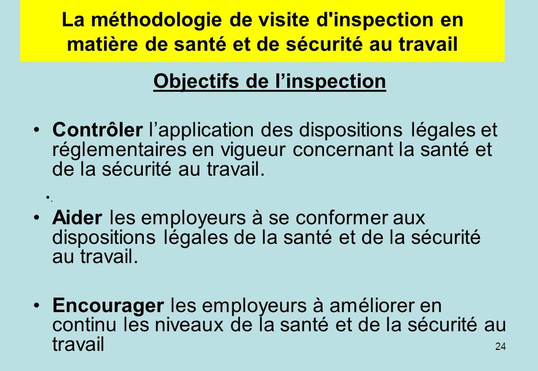 Objectifs de l'inspection