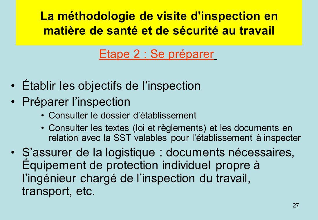 Établir les objectifs de l'inspection Préparer l'inspection