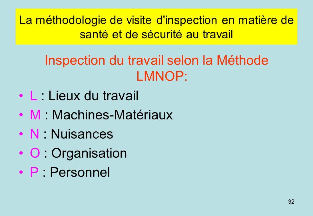Inspection du travail selon la Méthode LMNOP: