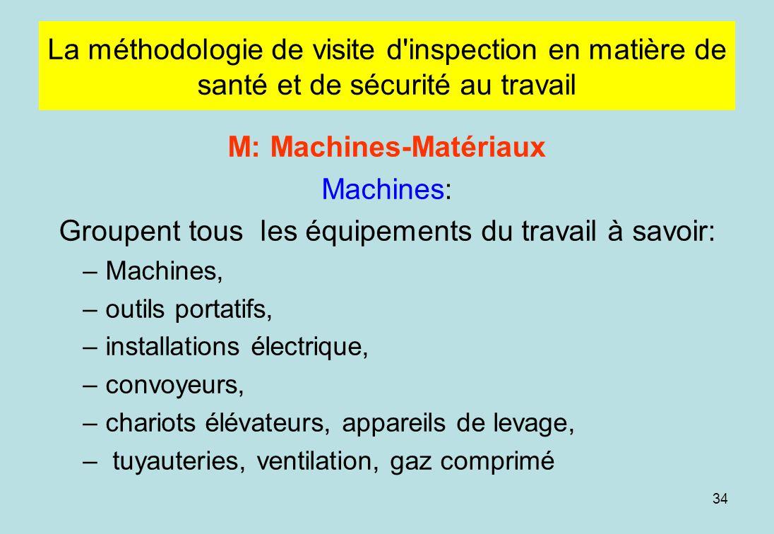 M: Machines-Matériaux