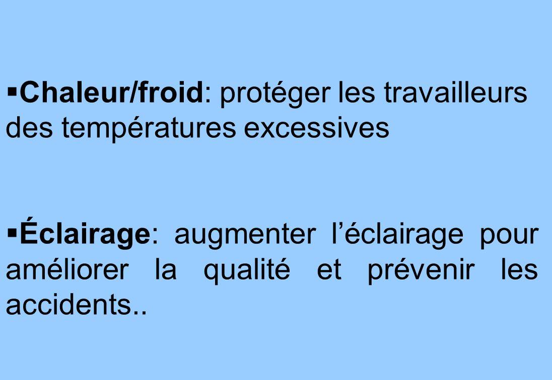 Chaleur/froid: protéger les travailleurs des températures excessives