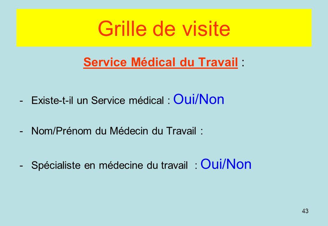 Service Médical du Travail :