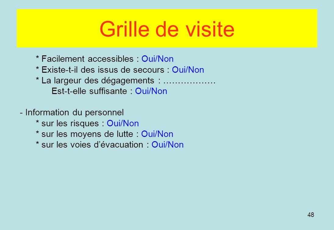 Grille de visite * Facilement accessibles : Oui/Non