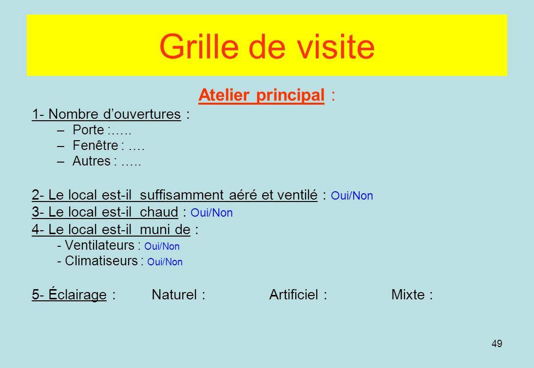 Grille de visite Atelier principal : 1- Nombre d'ouvertures :