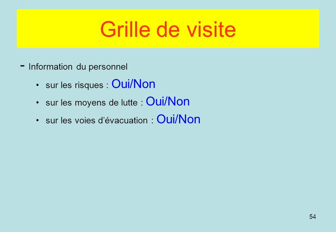 Grille de visite - Information du personnel sur les risques : Oui/Non
