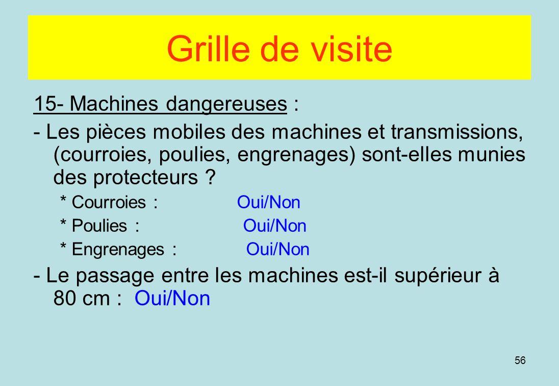 Grille de visite 15- Machines dangereuses :