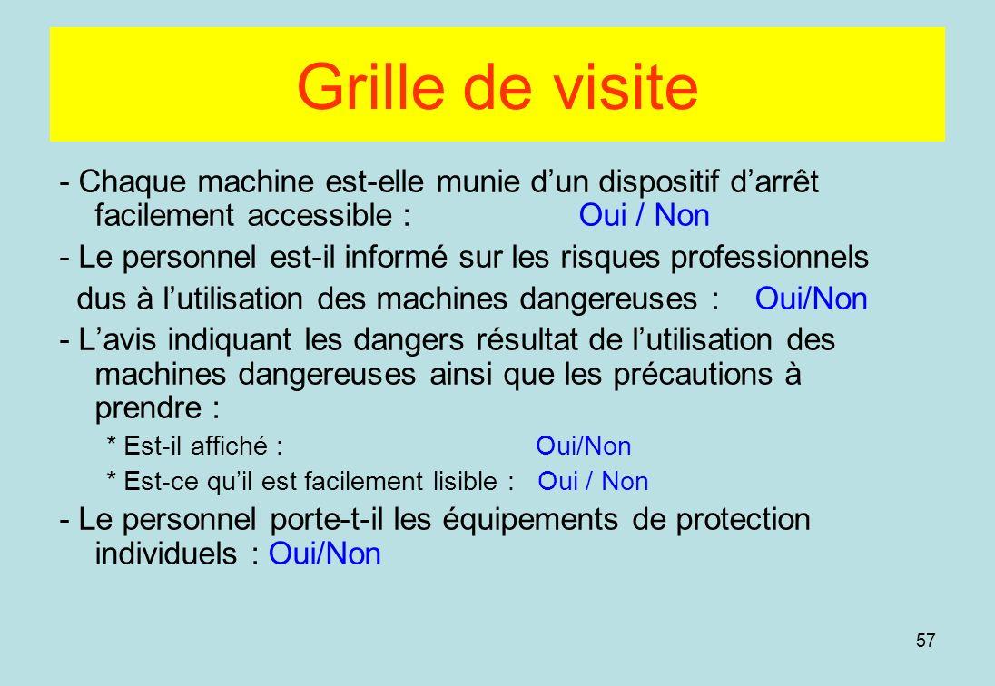 Grille de visite - Chaque machine est-elle munie d'un dispositif d'arrêt facilement accessible : Oui / Non.
