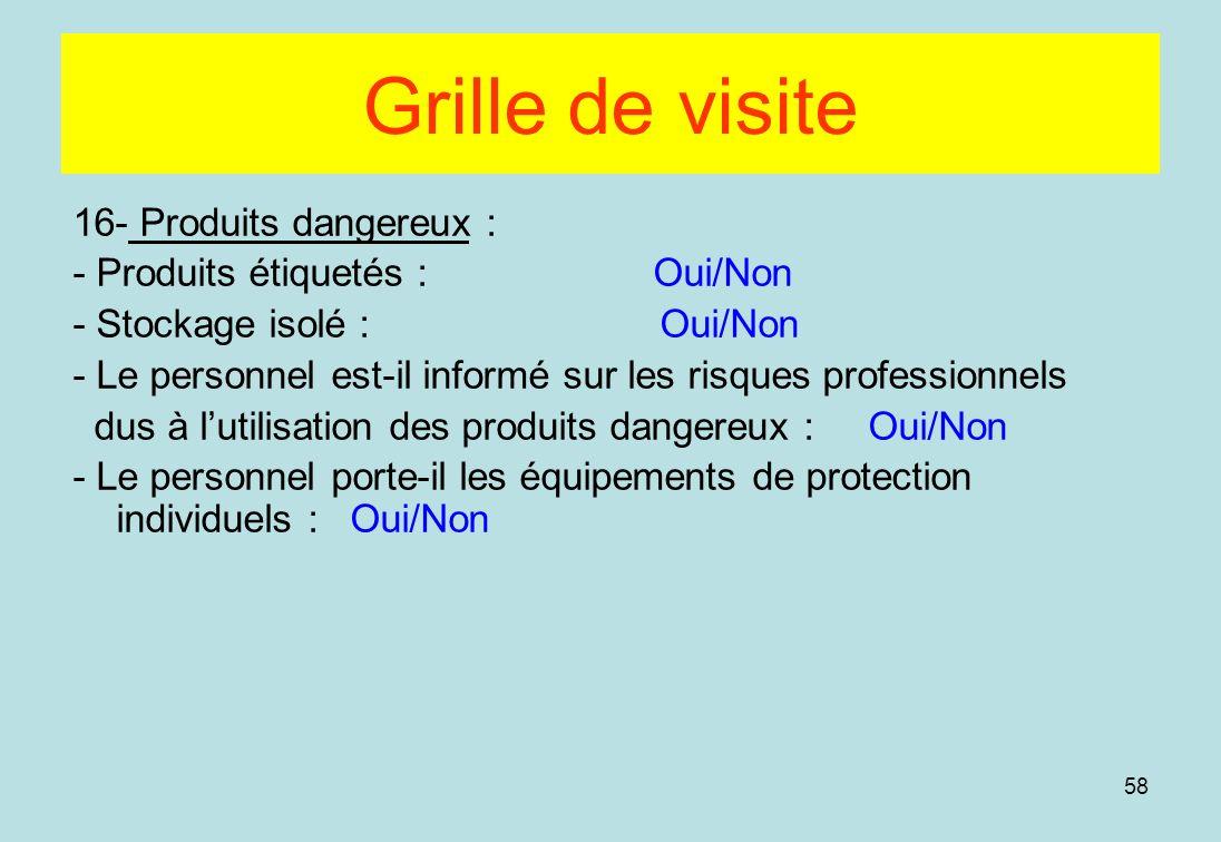 Grille de visite 16- Produits dangereux :