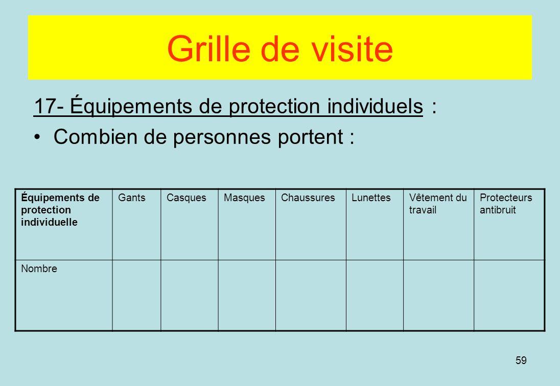 Grille de visite 17- Équipements de protection individuels :