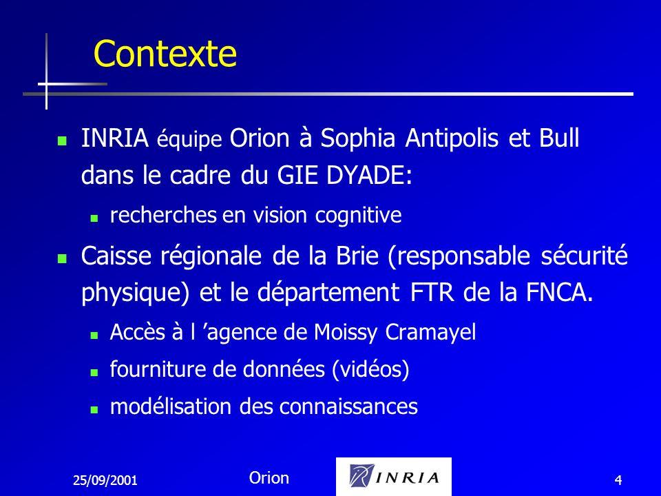 ContexteINRIA équipe Orion à Sophia Antipolis et Bull dans le cadre du GIE DYADE: recherches en vision cognitive.