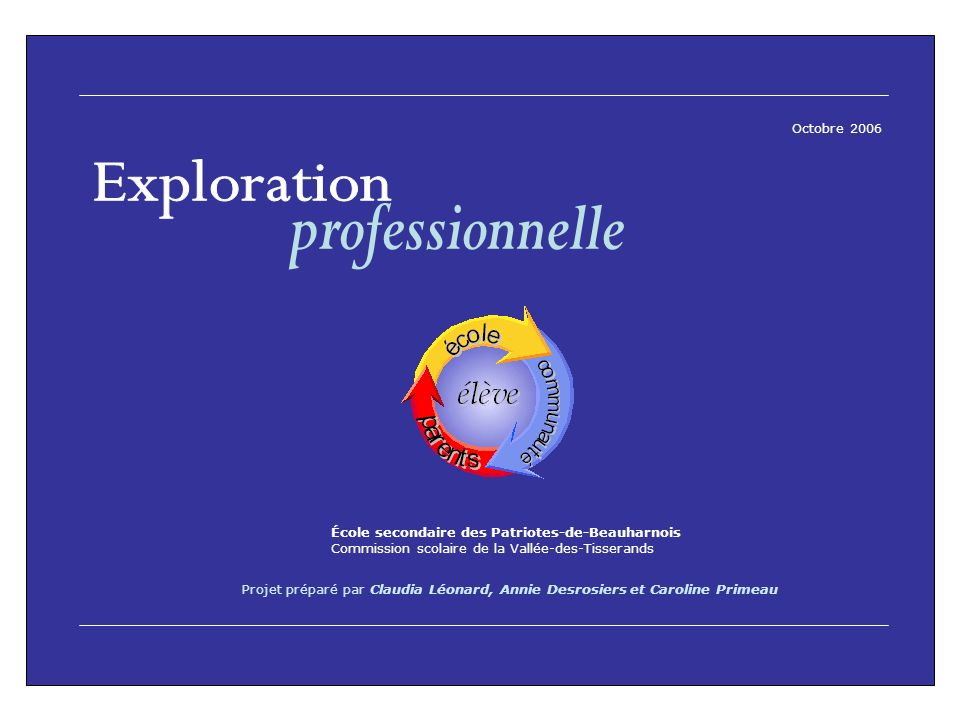 Exploration professionnelle Octobre 2006