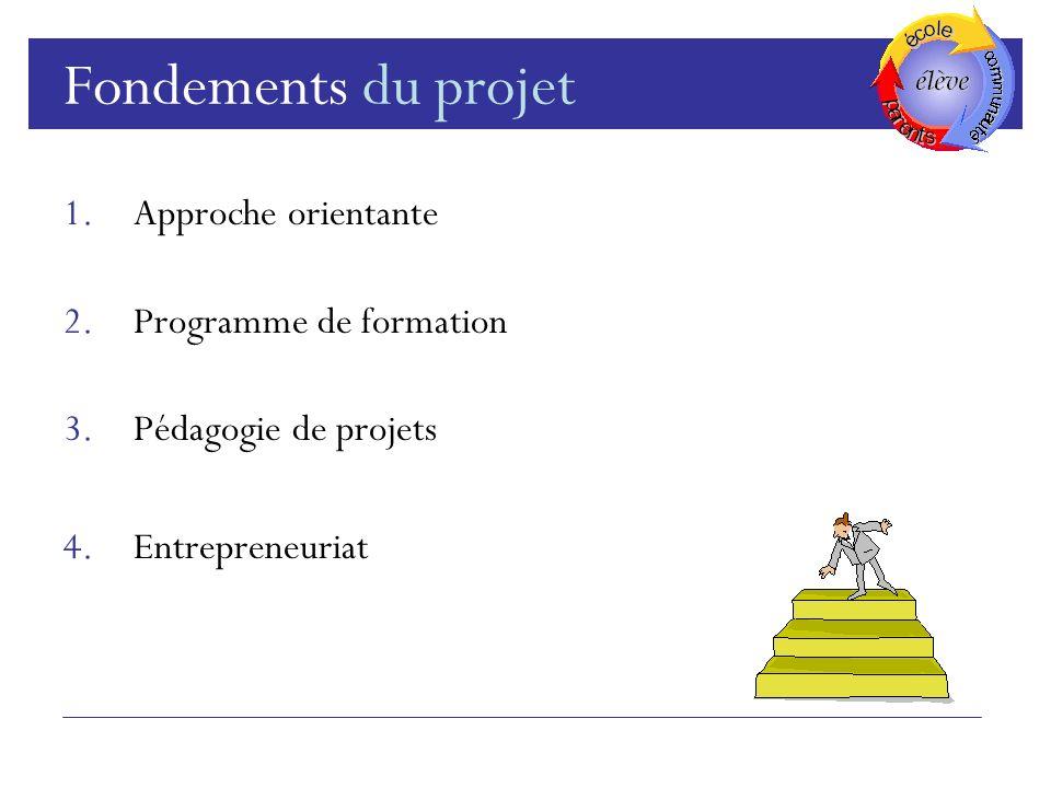 Fondements du projet Approche orientante Programme de formation