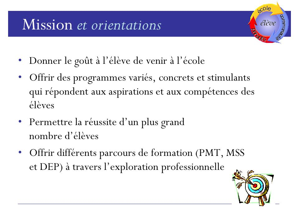 Mission et orientations