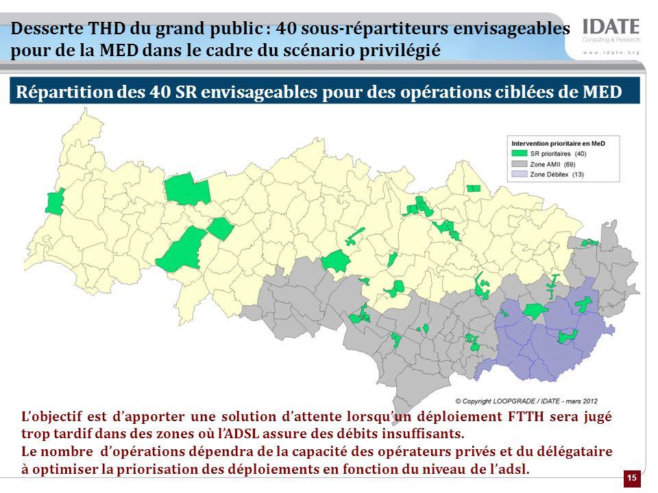 Répartition des 40 SR envisageables pour des opérations ciblées de MED
