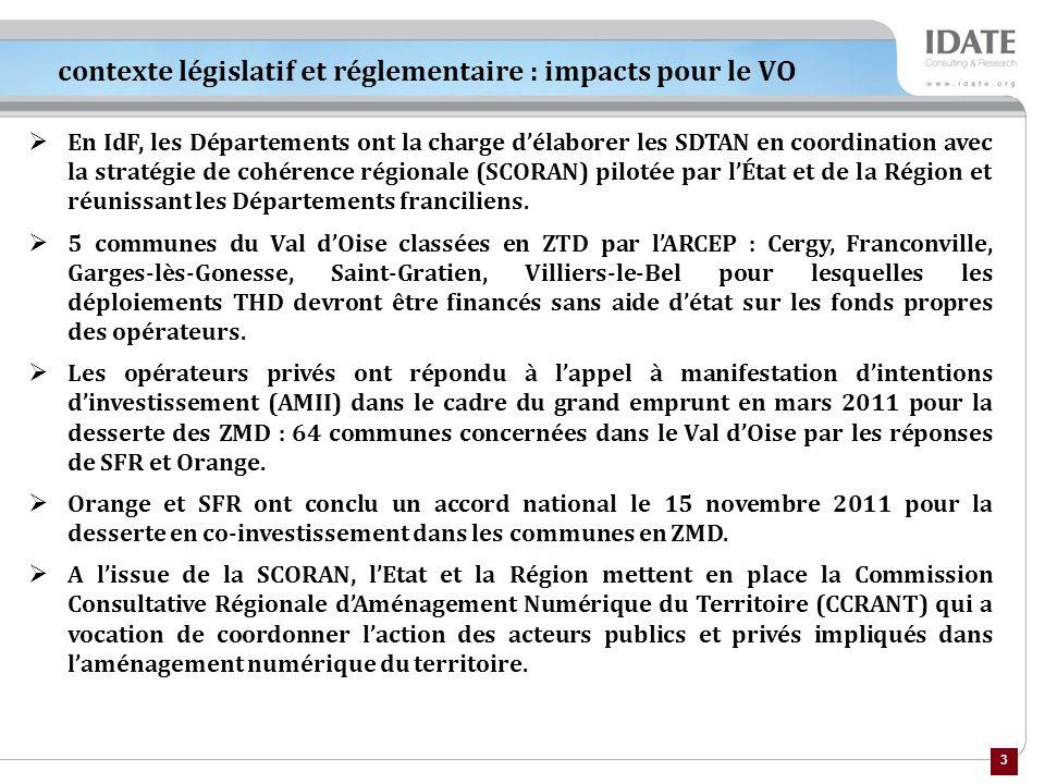 contexte législatif et réglementaire : impacts pour le VO