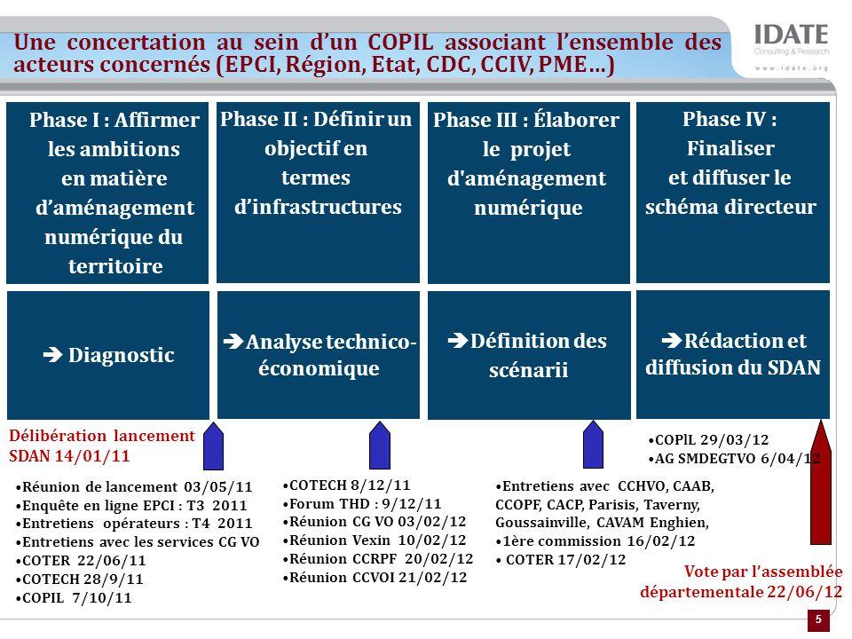Analyse technico- économique Rédaction et diffusion du SDAN