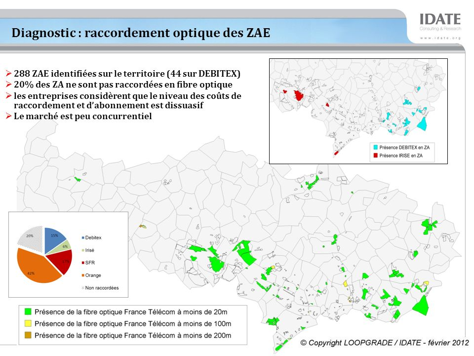 Diagnostic : raccordement optique des ZAE