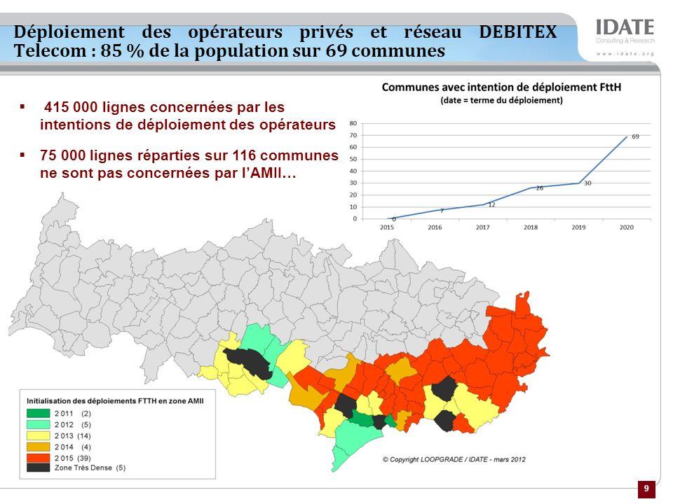Déploiement des opérateurs privés et réseau DEBITEX Telecom : 85 % de la population sur 69 communes