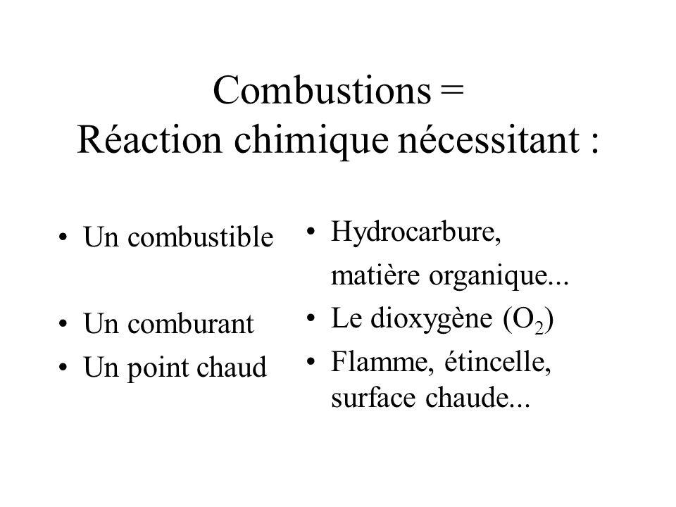 Combustions = Réaction chimique nécessitant :