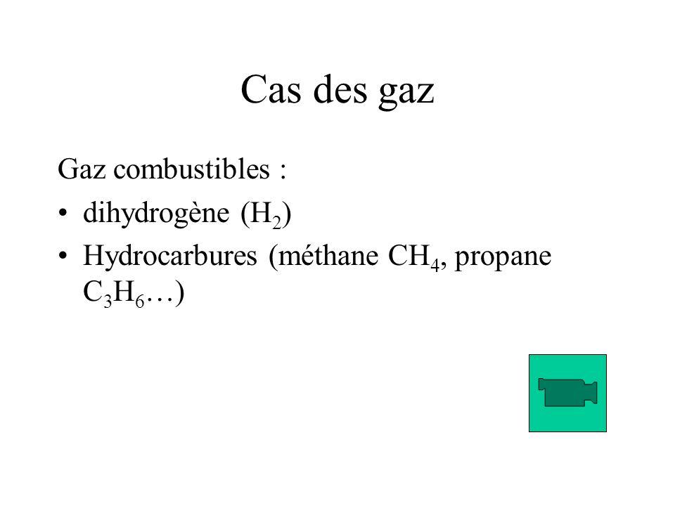 Cas des gaz Gaz combustibles : dihydrogène (H2)