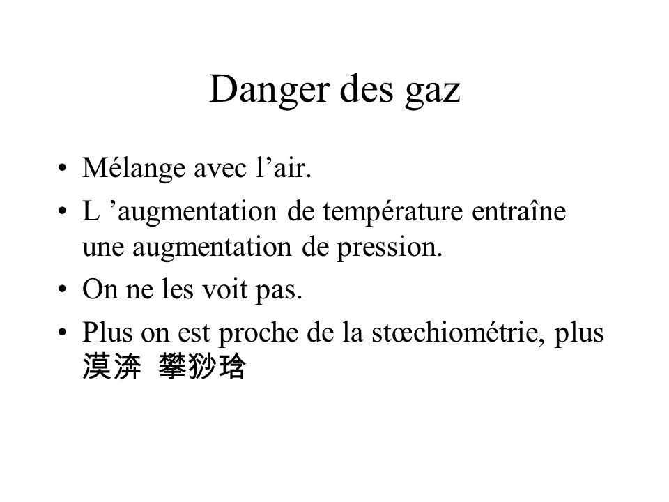 Danger des gaz Mélange avec l'air.