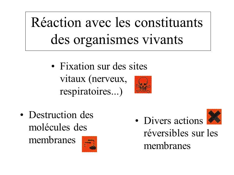 Réaction avec les constituants des organismes vivants
