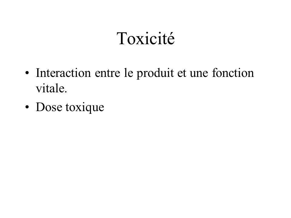 Toxicité Interaction entre le produit et une fonction vitale.