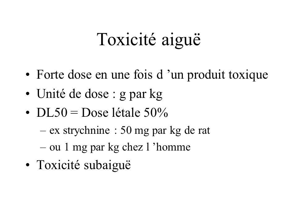 Toxicité aiguë Forte dose en une fois d 'un produit toxique