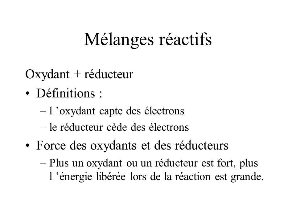 Mélanges réactifs Oxydant + réducteur Définitions :