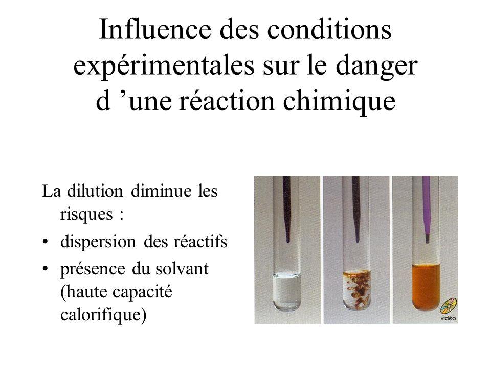 Influence des conditions expérimentales sur le danger d 'une réaction chimique