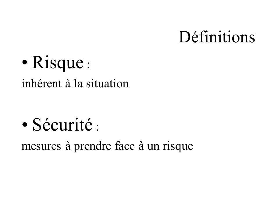 Risque : Sécurité : Définitions inhérent à la situation