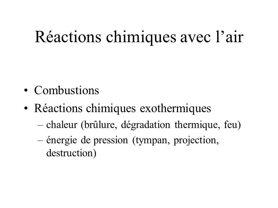 Réactions chimiques avec l'air
