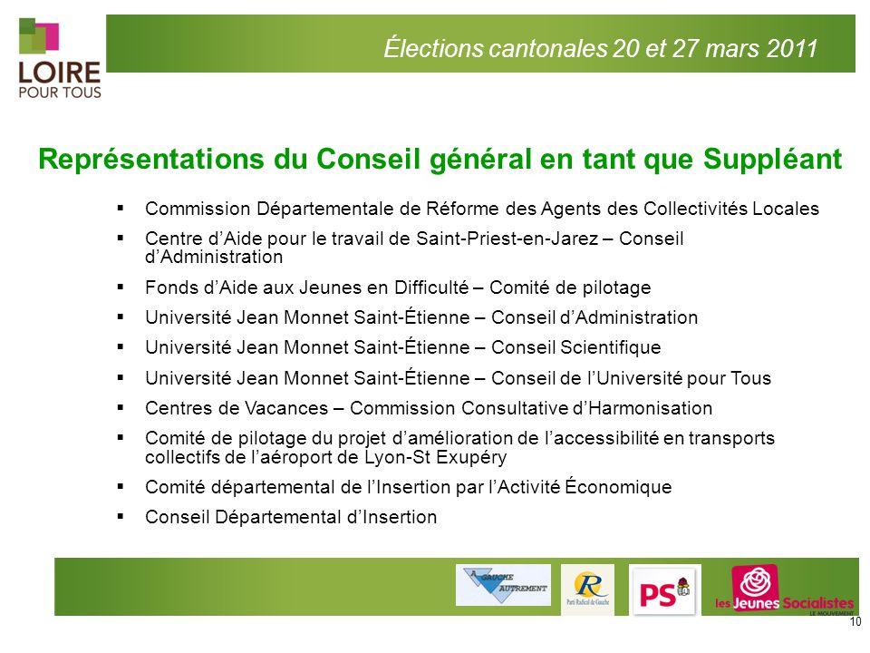 Représentations du Conseil général en tant que Suppléant